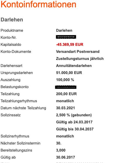 110 % Finanzierung